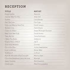 wedding reception music playlists