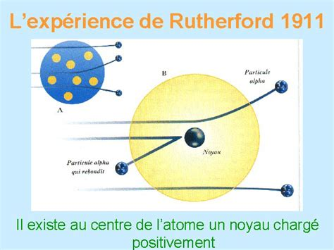 Modele Planetaire