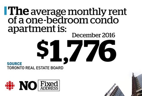 average rent for a 1 bedroom apartment what toronto s average monthly rent of 1 800 gets you in