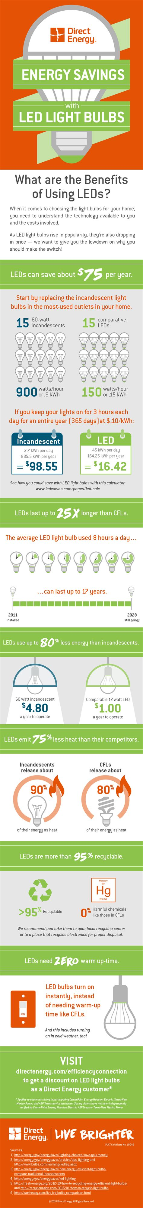 led light bulbs benefits what are the benefits of led light bulbs infographic
