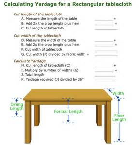 How To Measure Dining Table For Tablecloth Oilcloth Fabric All Oilcloth Cloth Fabric Discounted