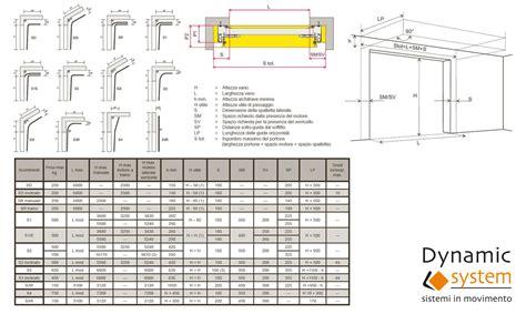 larghezza box auto 187 porte basculanti per garage misure standard