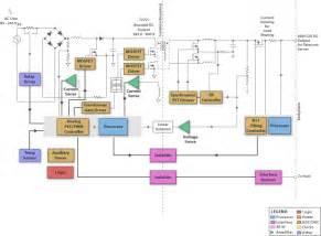 block diagram sbd power telecom server ac dc supply single controller analog solution
