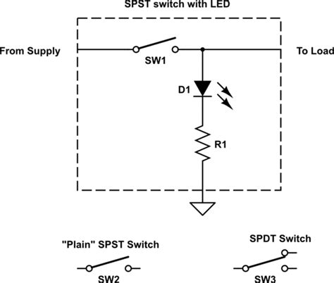 spst rocker switch wiring for led electrical