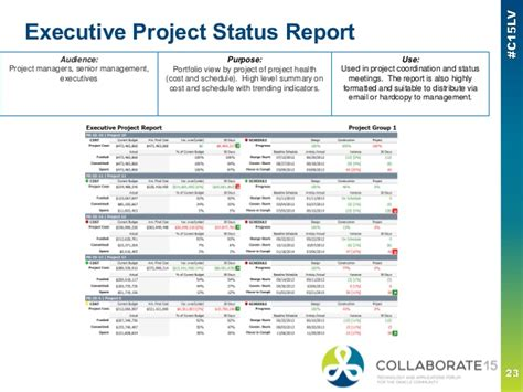 executive summary project status report template 27 images of project portfolio status template leseriail
