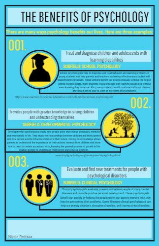 infographic the psychology of graphics bigstock blog how psychology benefits society and improves people s