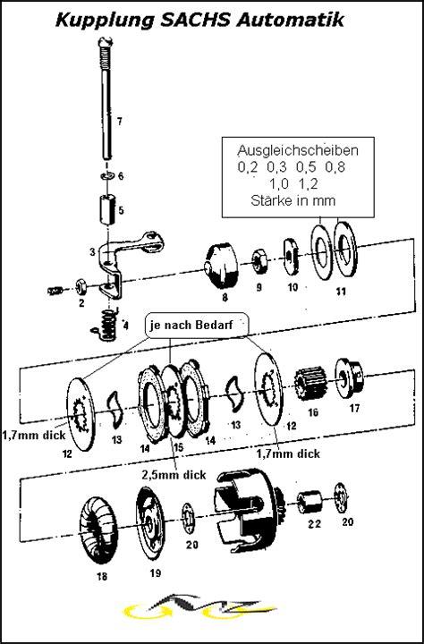 Sachs Motor Kupplung Einstellen by Omoz