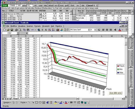 layout grafici excel 2010 help e demo tradx