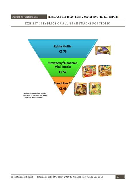 Mba Kellog Price by Developing A Marketing Strategy For Kellogg S All Bran