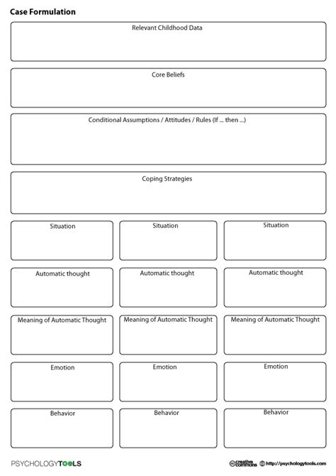 formulation template 5 ps formulation related keywords suggestions 5 ps