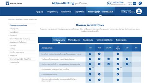alpha bank web banking bluebell solutions