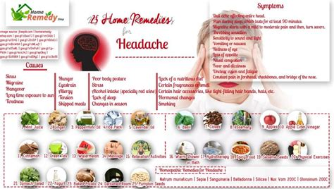 25 home remedies for headache infographic home remedies