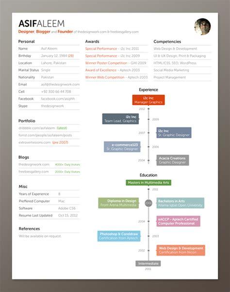 Plantilla De Curriculum Vitae Original Plantillas De Curriculum A Una P 225 Para Photoshop Kabytes