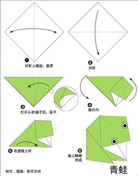Origami Frog Printable - easy origami frog printable comot