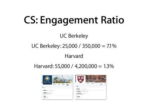 Uc Berkeley Cs Harvard Mba Gpa quantifying social success with metrics