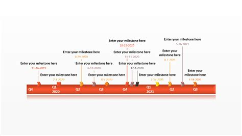 project timeline  timeline templates