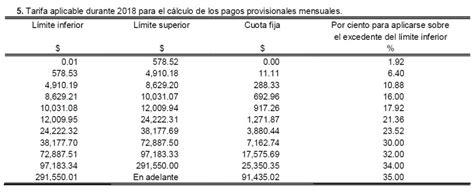 tablas de ispt mensual 2015 read sources tablas isr 2012 el calculo isr 2013 al 30 tablas y tarifas los impuestos actualizaci