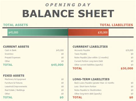 opening day balance sheet template budgets office