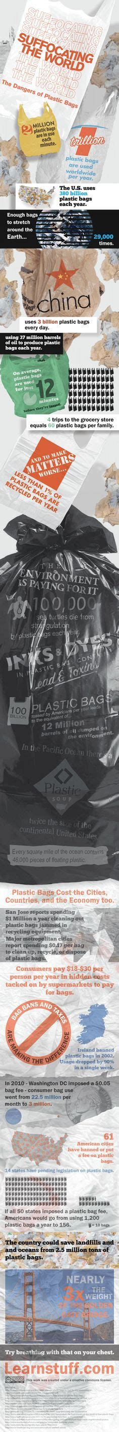 Bag Borrow Or Store Dont You Just The Idea by Wondering What Of Plastic Bags And You Can