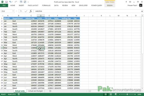 making profit and loss statements in excel using pivot