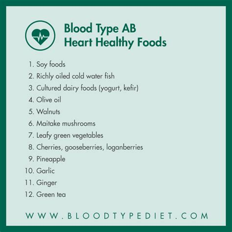 Ab Blood Type cardiovascular check list by blood type blood type diet