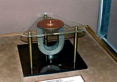 Rotating Magnetic Field Tesla Pin By Mick Milivojac On Nikolai Tesla