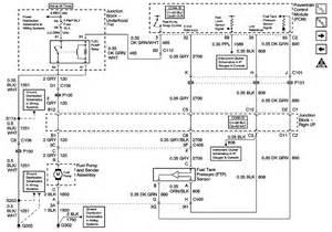 t6500 wiring diagram monte carlo wiring diagram wiring diagram elsalvadorla 2001 chevy monte carlo ss diagram diagrams auto parts catalog and diagram