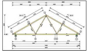 roof design software free wooden truss design software