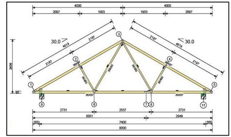 wood truss design software   anita robison blog