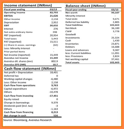 annual financial statements template 9 sle financial analysis report template progress report