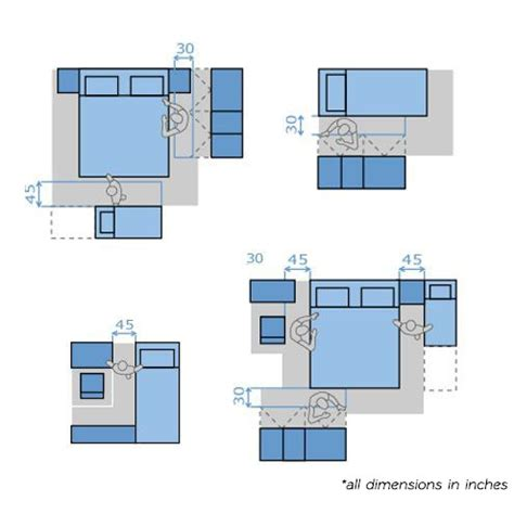 standard bedroom size india standard sizes of rooms in an indian house happho