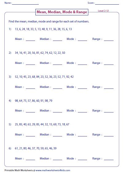 Median Mode Range Worksheets Pdf by Median Mode And Range Worksheets