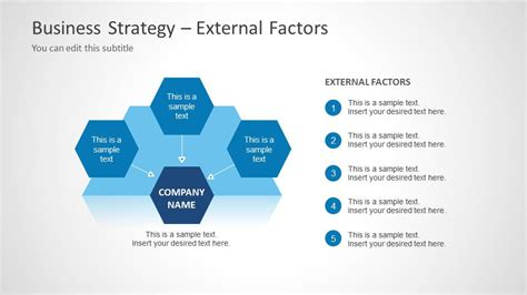 strategy template powerpoint business strategy diagram for powerpoint slidemodel
