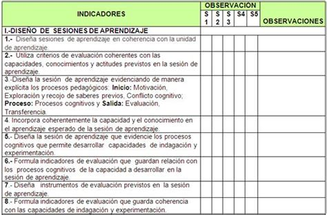 peru educa unidades y sesiones 2016 unidades de aprendizaje y sesiones 2015 programaciones