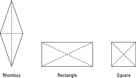 rectangle square properties of rhombuses rectangles and squares dummies