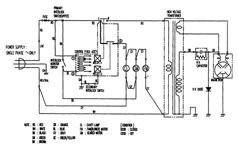 microwave oven schematic diagram microwave oven diagram wiring diagram with description