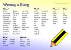 On pinterest persuasive writing recount writing and teachers pet