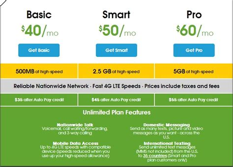 no contract cell phone plans compare prepaid plans wirefly