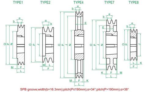 V Belt Mesin Cuci M 22 spesifikasi v belt spesifikasi v belt mesin peralatan