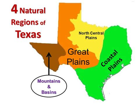 texas four regions map 4 regions of texas ppt
