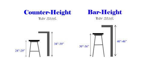 Bar Stools Counter Height Vs Bar Height by Counter Stool Vs Bar Stool Height Goedeker S Home