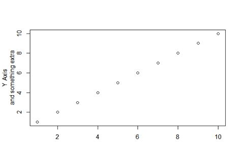 ggplot theme xlabel r splitting axis labels with expressions stack overflow