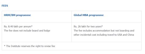 Xlri Mba Fees by Nurturing Responsible Leaders Creating A Sustainable