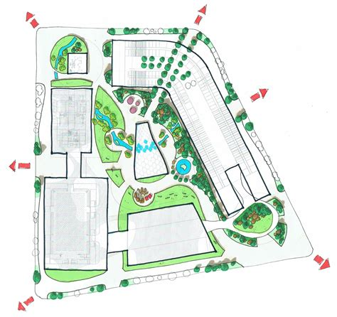 industrial layout and landscape planning and management landscape projects