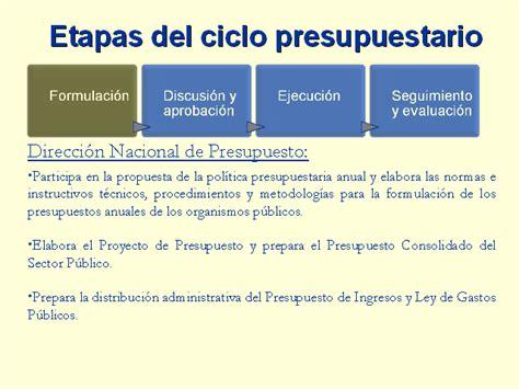tabla de asignacion presupuesto para provincias del ecuador presupuesto general del estado en rep 250 blica dominicana