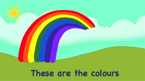 order of the colors of the rainbow rainbow colors in order with names www imgkid the