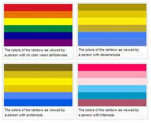 different types of colors 17 best images about types of color blindness on