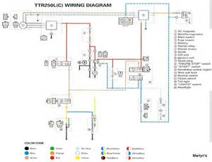 newbie on forum mostly to do with wiring issues ttr250