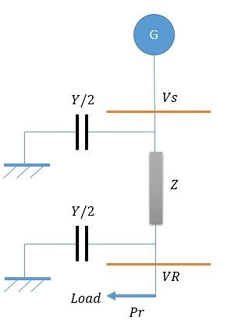capacitor calculation kvar 73 best images about electrical engineering design on cable the general and buses