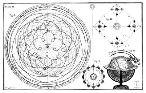 geocentric model simulator of solar system retrograde beliefs the new york times